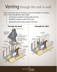 Venting - What Type Do You Need? | Fireplace inserts ...