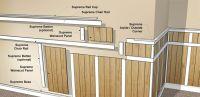 mdf beadboard paneling - Beadboard Paneling to Create Old ...