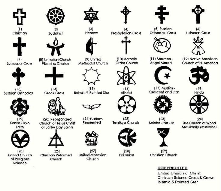 Biblical Numbers And Symbol Meanings