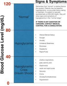 Random blood sugar levels chart tool you can than compare also normal lexu rh bok tbok