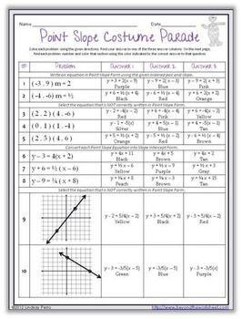 Point Slope Form Practice Worksheet Answers : point, slope, practice, worksheet, answers, Point, Slope, Practice, Worksheet, Resource, Plans