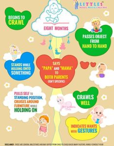 Milestones of month old baby also milestone monthwise rh pinterest