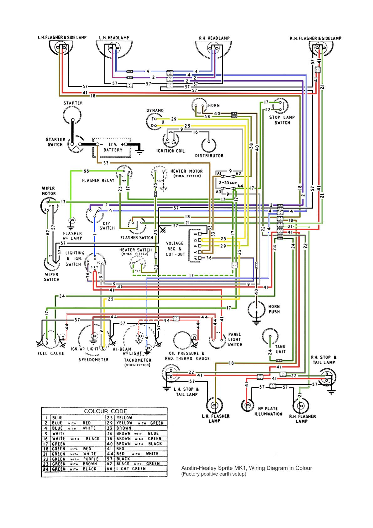 hight resolution of jaguar mk1 wiring diagram wiring diagram advance austin healey wiring diagrams wiring diagrams mon jaguar mk1