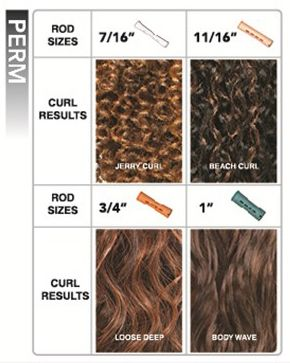 elliebeauty offers affordable front lace wigs such as milky way saga remi bobbi boss indi
