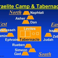 Tabernacle Wilderness Tribes Diagram Heart Coronary Sinus Old Testament 2 Israelite Camp And