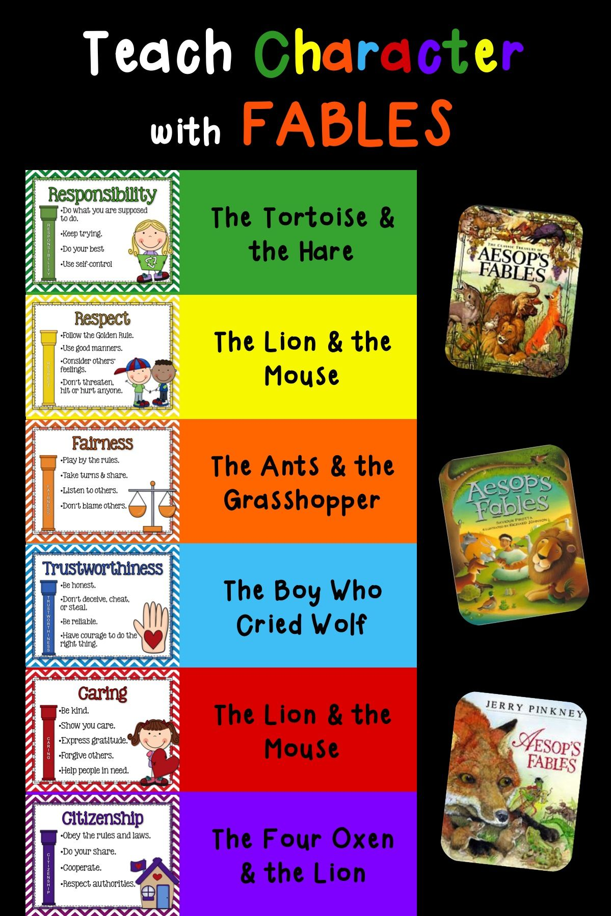 Character Education Interactive Notebook Posters And