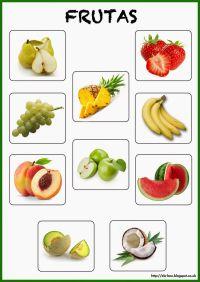 Fichas De Frutas En Ingles Para Colorear Frutas En Ingles Para