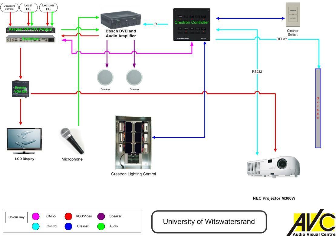 visio wiring diagram mini cooper engine parts crestron diagrams cabling