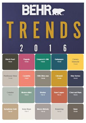 Fall Winter 2016 2017 Trend Teaser From Design Options Company