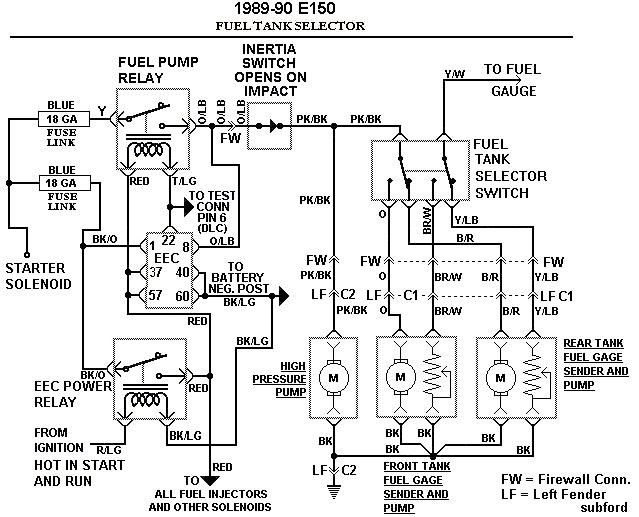 2002 Ford F250 Fuel Pump Relay Location — BCMA