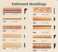 decorative flat trim molding for cabinets | Decorative ...