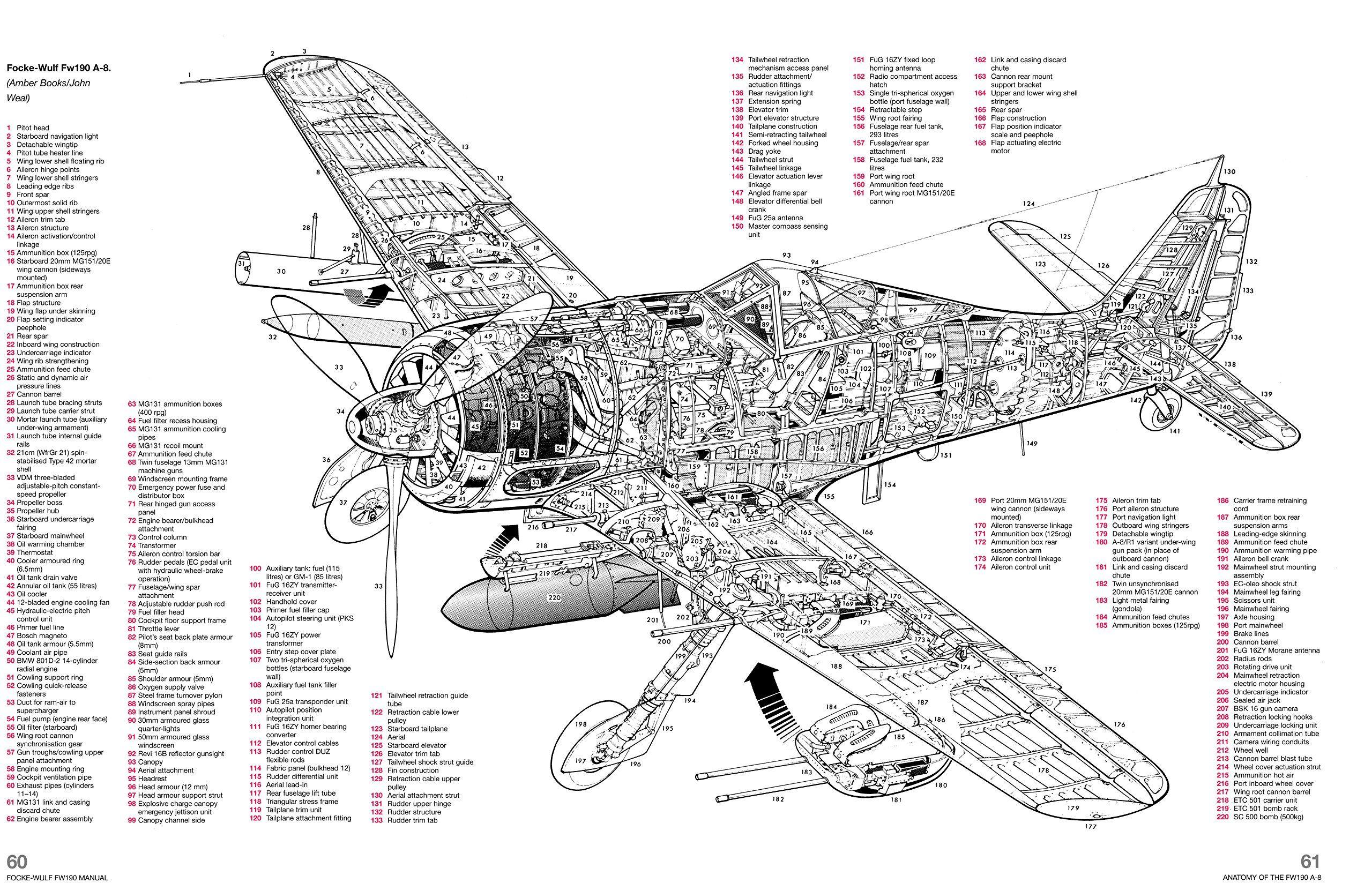 diagramas manual de boeing 737