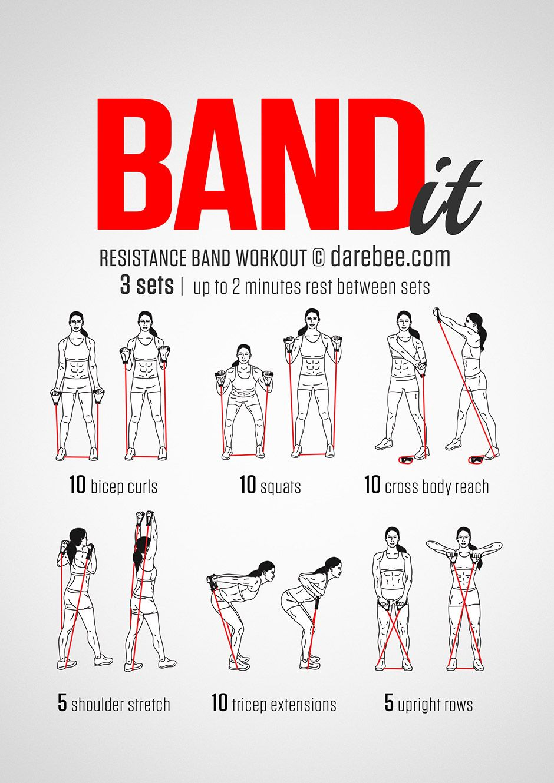 photograph regarding Printable Resistance Band Exercise Chart named √ Printable Resistance Band Physical fitness Chart Pdf Seem