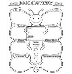 Book Butterfly Graphic Organizer Posters: Reading Response
