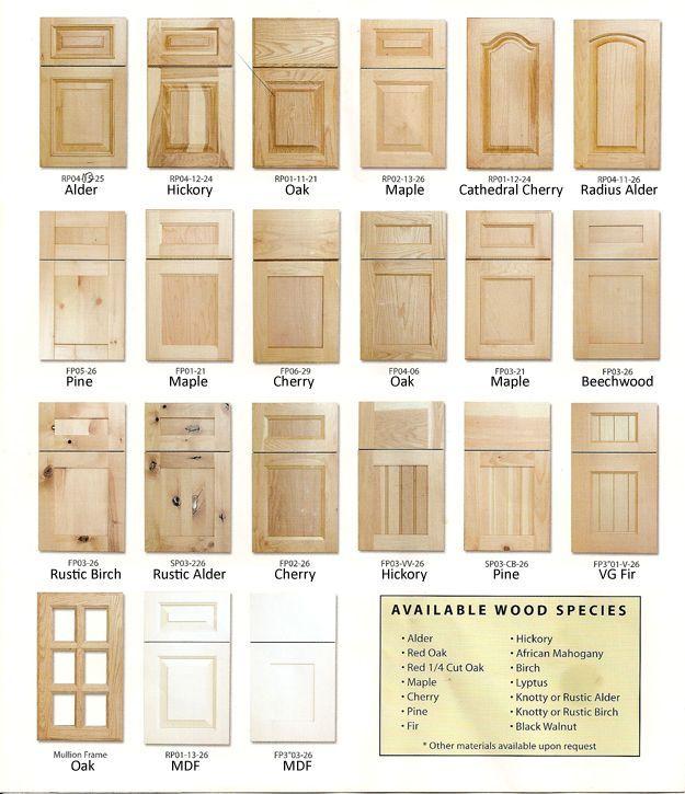 stylesofkitchencabinetdoors  Kitchen Cabinet Door