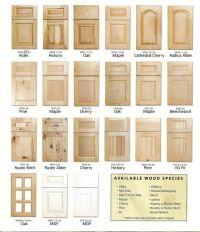 styles+of+kitchen+cabinet+doors | Kitchen Cabinet Door ...