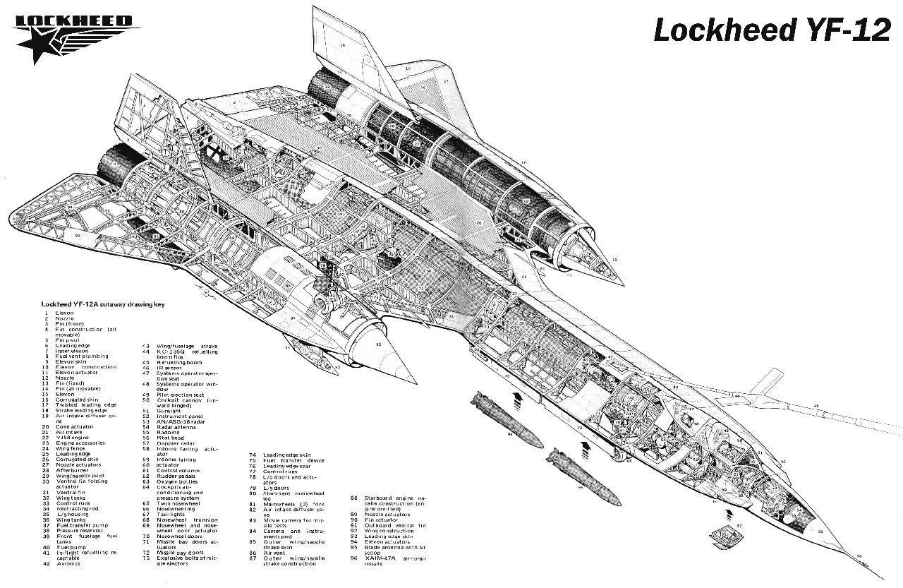 Lockheed Yf 12 Sr 71 Aircraft Cutaway Poster Print 24x36