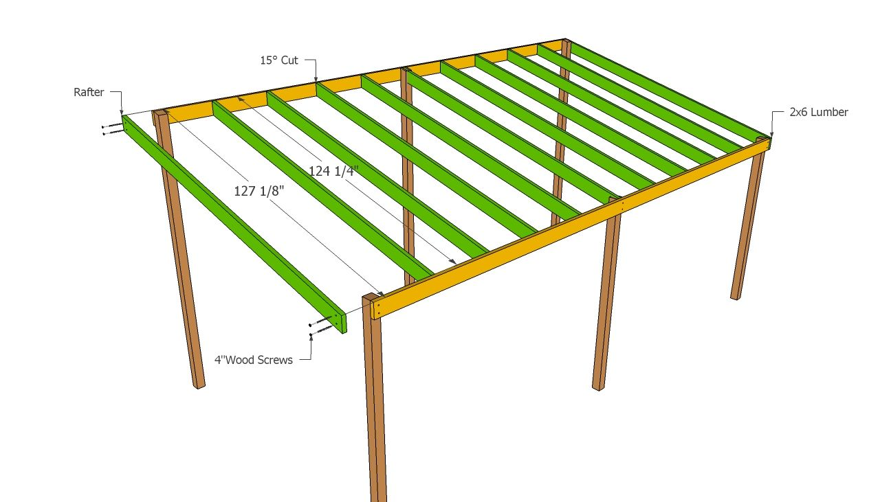 Lean To Carport Plans Pins About Lean To Carport Hand Picked By Pinner Rick
