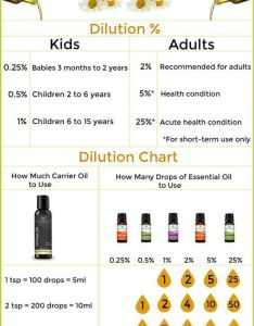 If you have essential oils the first thing need to learn is how young living also rh pinterest