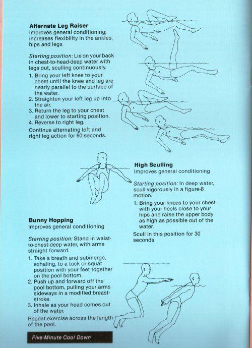 Free Printable Water Aerobic Exercises