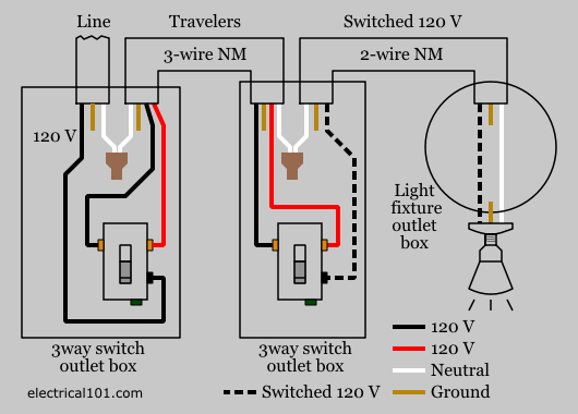 3 Way Switch Wiring Electrical 101 Technology Pinterest Cable