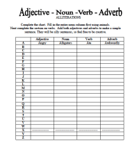 Adjective, Noun, Verb, Adverb Worksheet - Great for Parts ...
