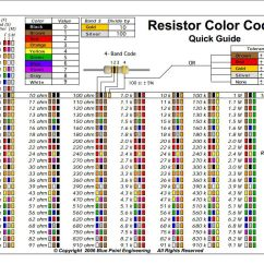 7 Pin Color Code 1969 Vw Type 1 Wiring Diagram Fixed Resistor Colour Coding Chart Google Search