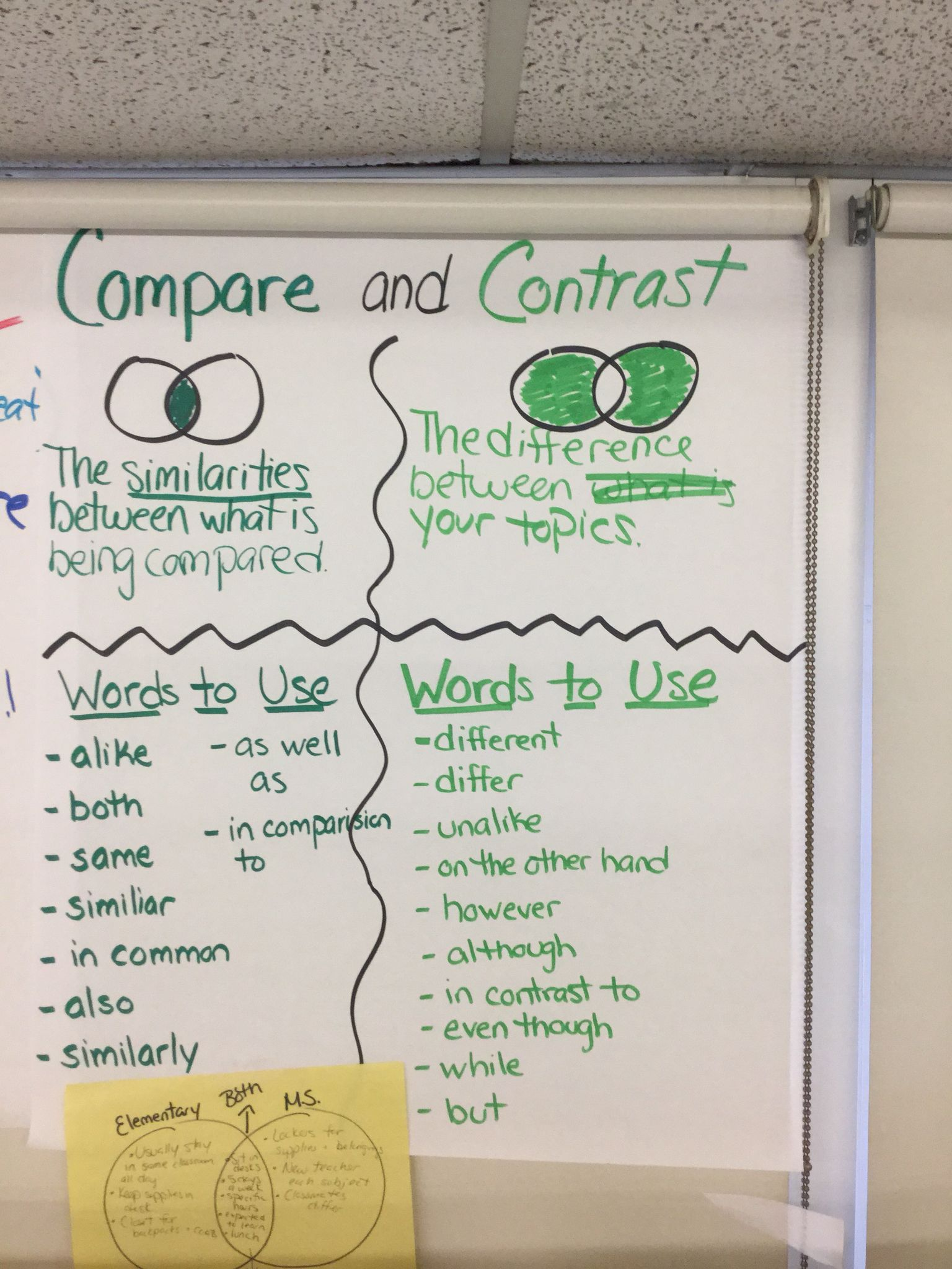 Compare Contrast Worksheet 4th Grade