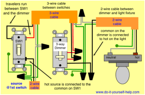 3 way dimmer wiring diagram | Mechanical, Electrical