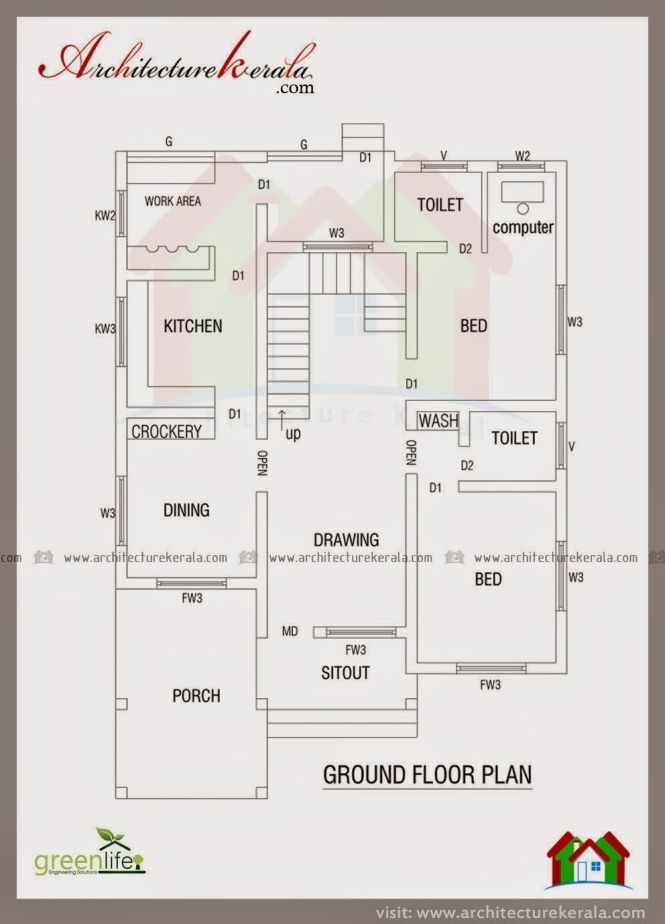 2000 Square Feet House Plan And Elevation Kerala Building Type Greenlife Engineering Solution Palakad 4 Bedroom Plans Style