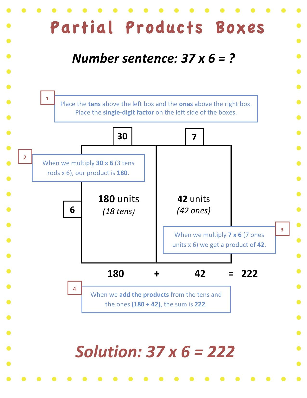 Poster For Teaching Partial Products 2 Digit X 1 Digit