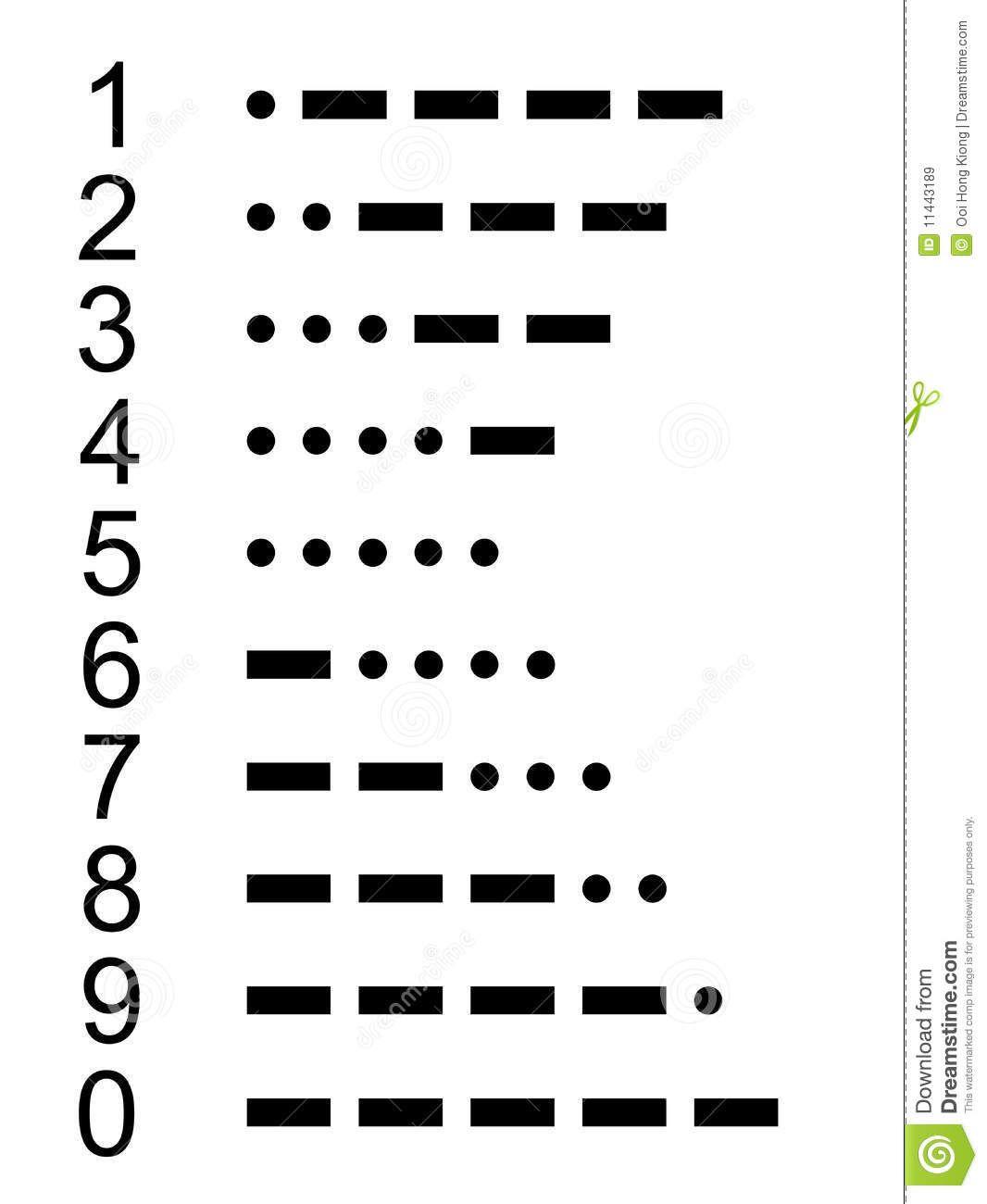 Morse Code: A visual guide : LearnUselessTalents