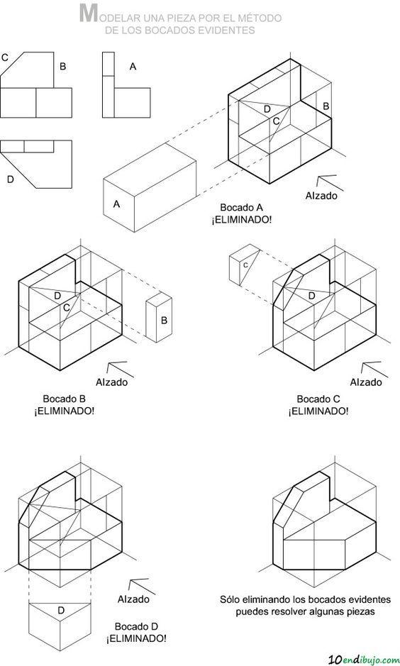 7 pasos llenos de trucos para resolver una pieza en