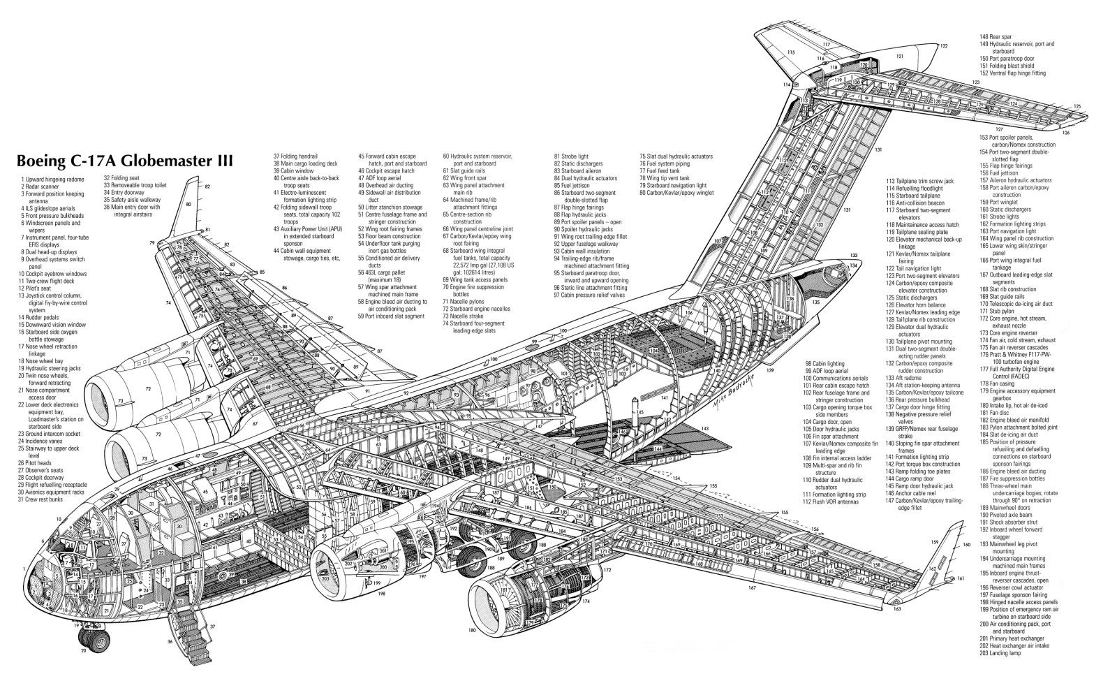 C 17 Globemaster A Glace Of What The Inside Looks Like