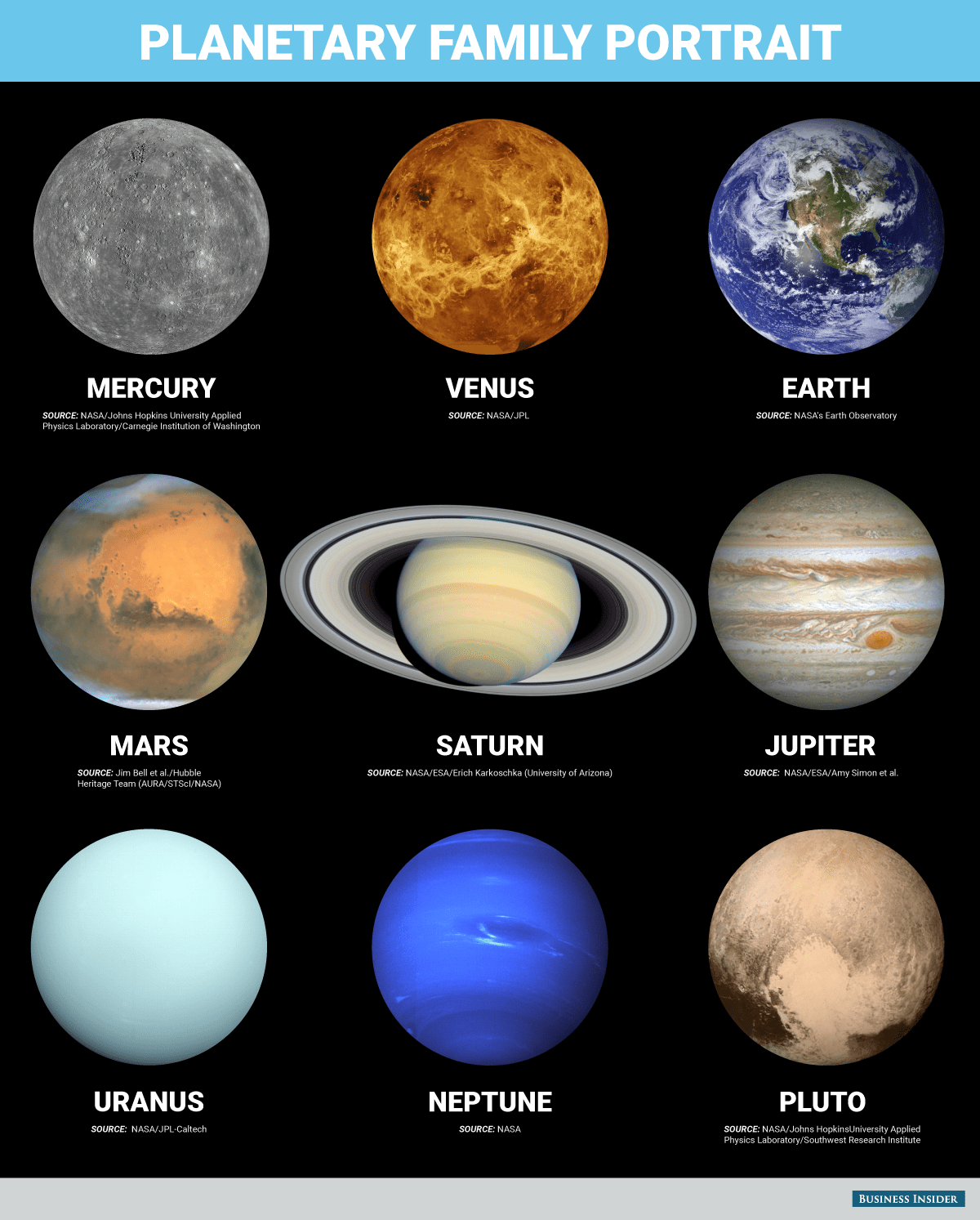 Best 25 Planets Ideas