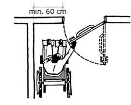 ÁREA DE APROXIMAÇÃO Para que uma pessoa em cadeira de