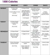 √ Type 2 Diabetes Diet Chart India