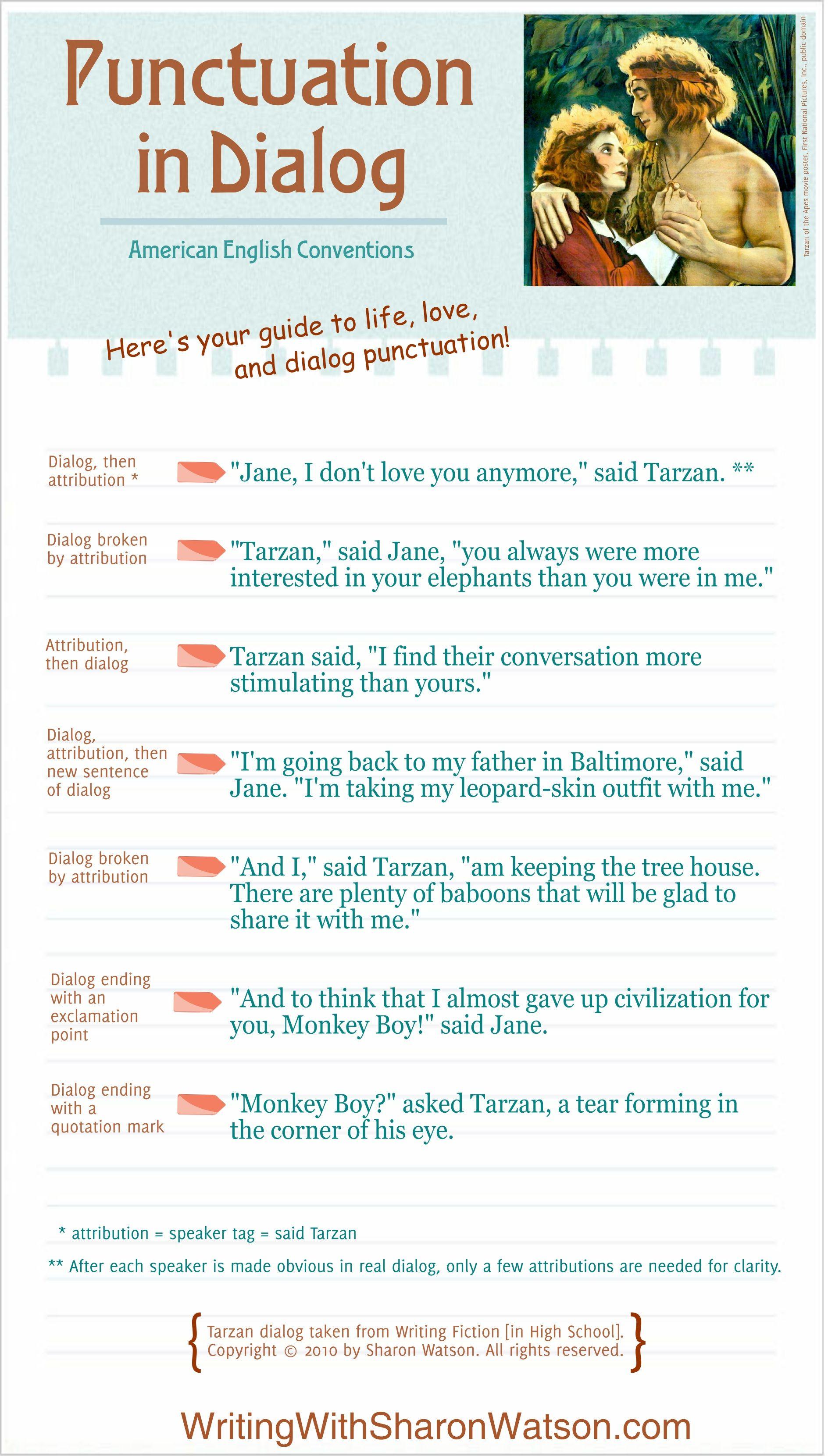 Punctuation In Dialog Homeschool Grammar Writing