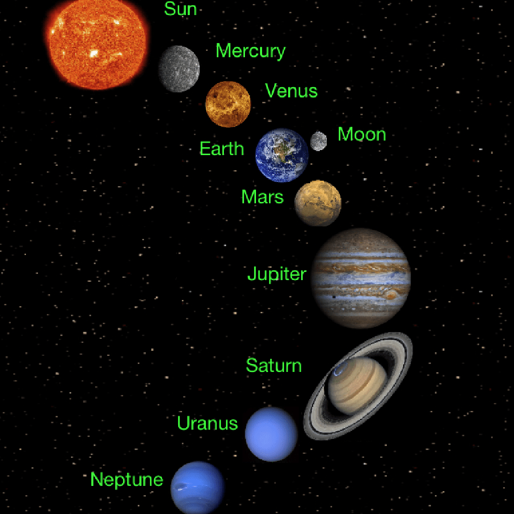 What Is The Solar System