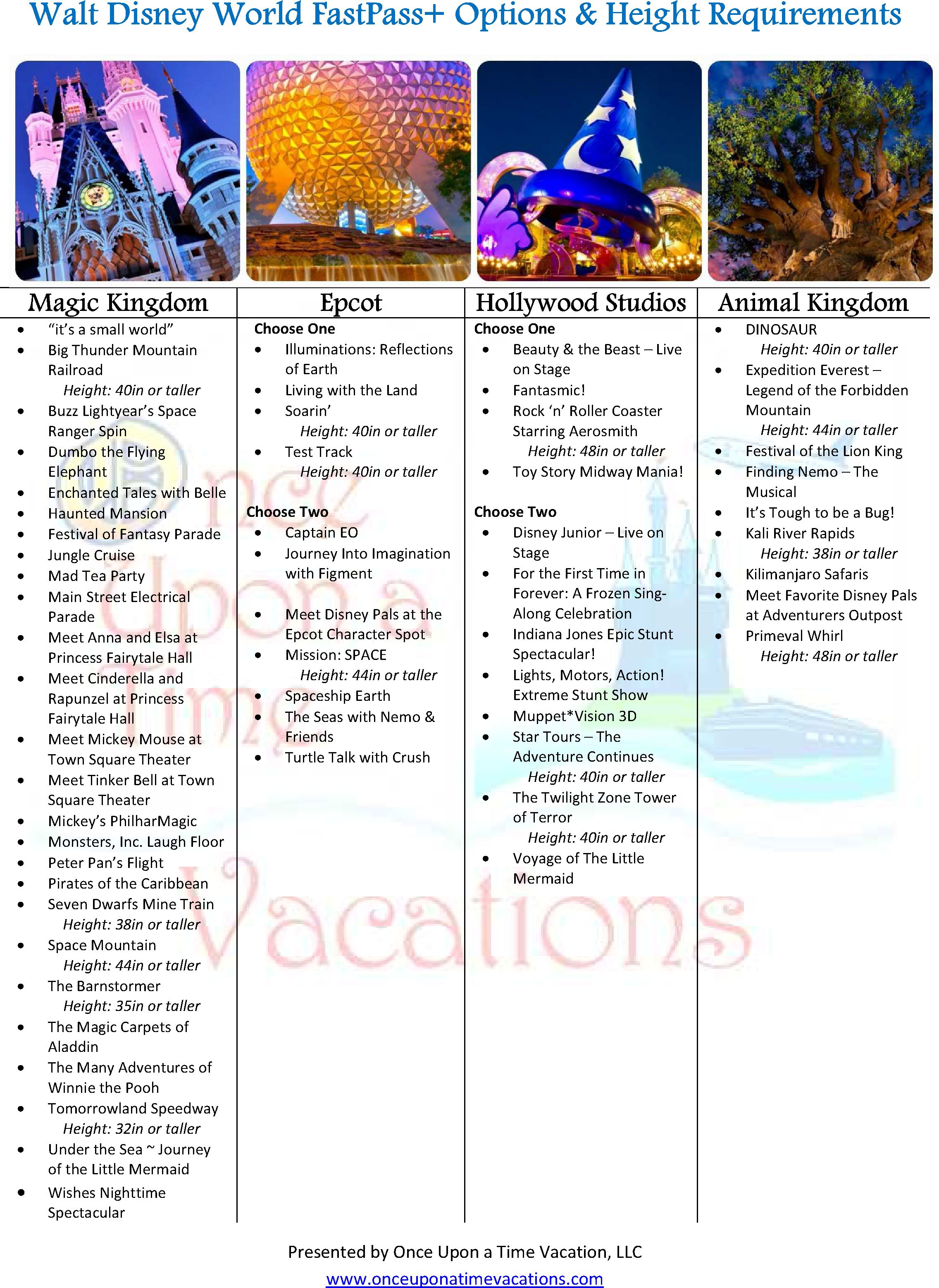 Walt Disney World Honeymoon Packages