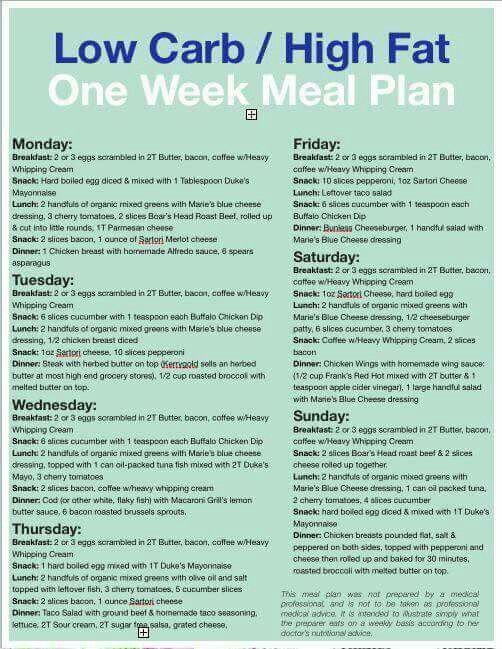 Low Calorie Fast Food Options