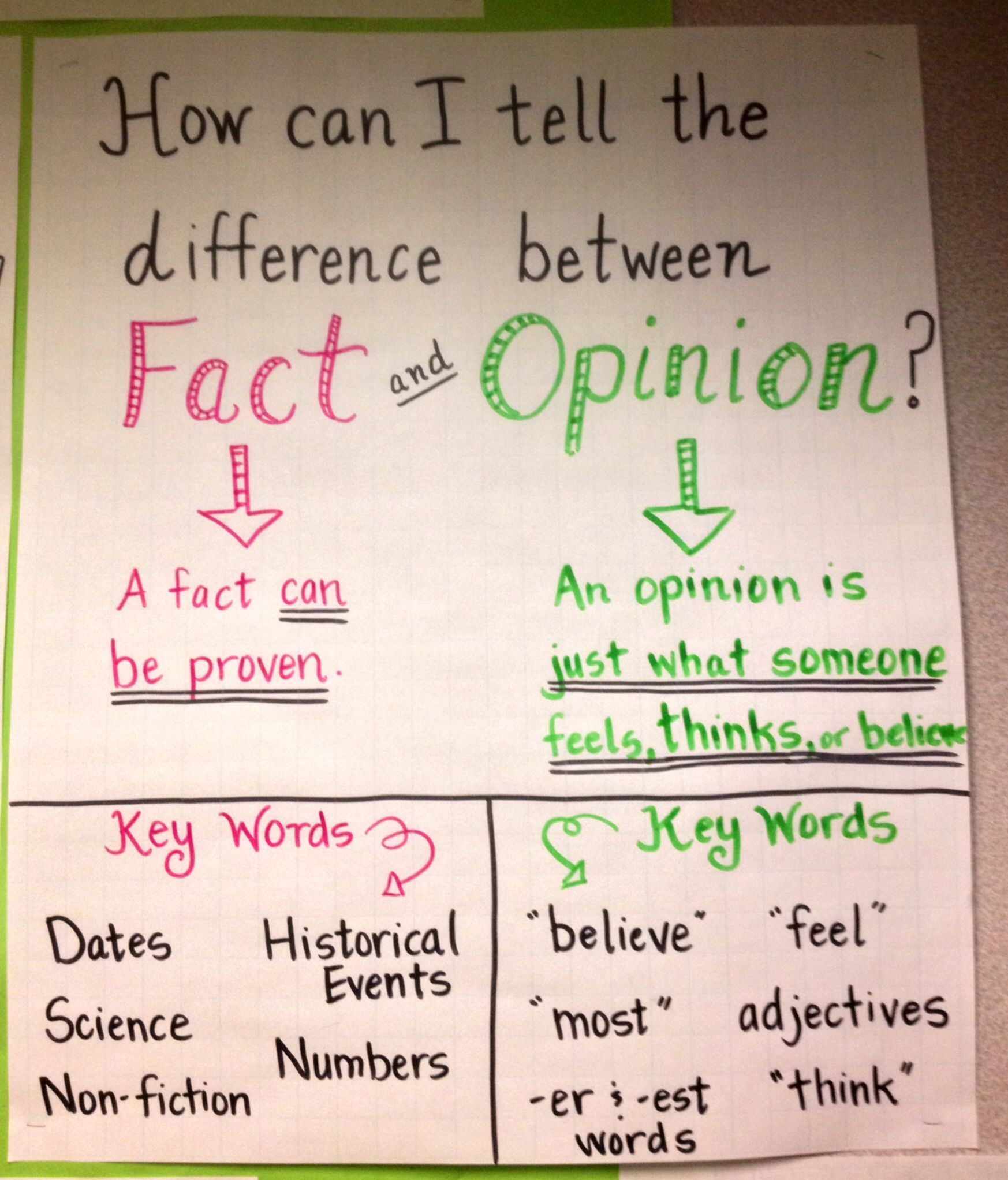 Fact And Opinion Anchor Chart 4th Grade
