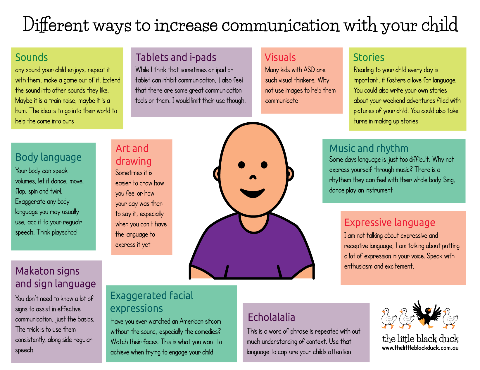 A Postcard Sized Print Out On Effective Ways To Improve