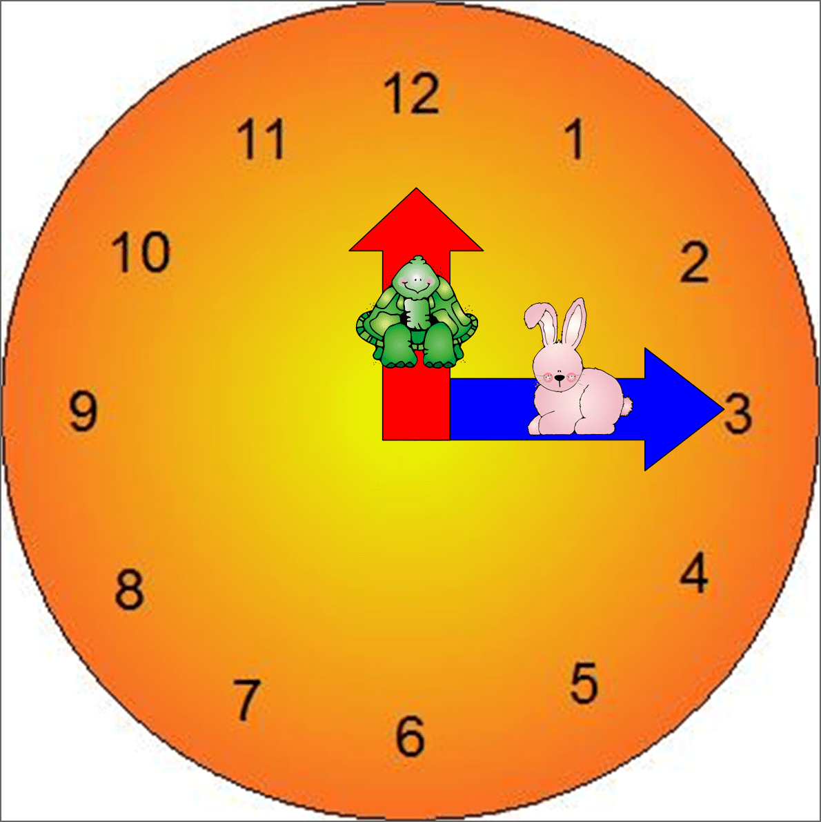 Great Tip On Minute Hand Put Pix Of Rabbit To Show Minutes