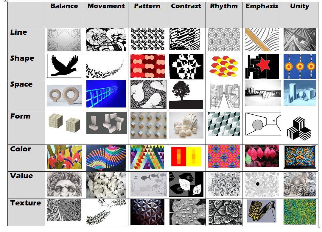 Elements And Principles Of Art Matrix