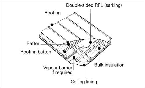 INSULATION A diagram shows a cross-section of a concealed