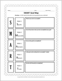 Smart Goals Worksheet | SMART Goals Template | Worksheets ...