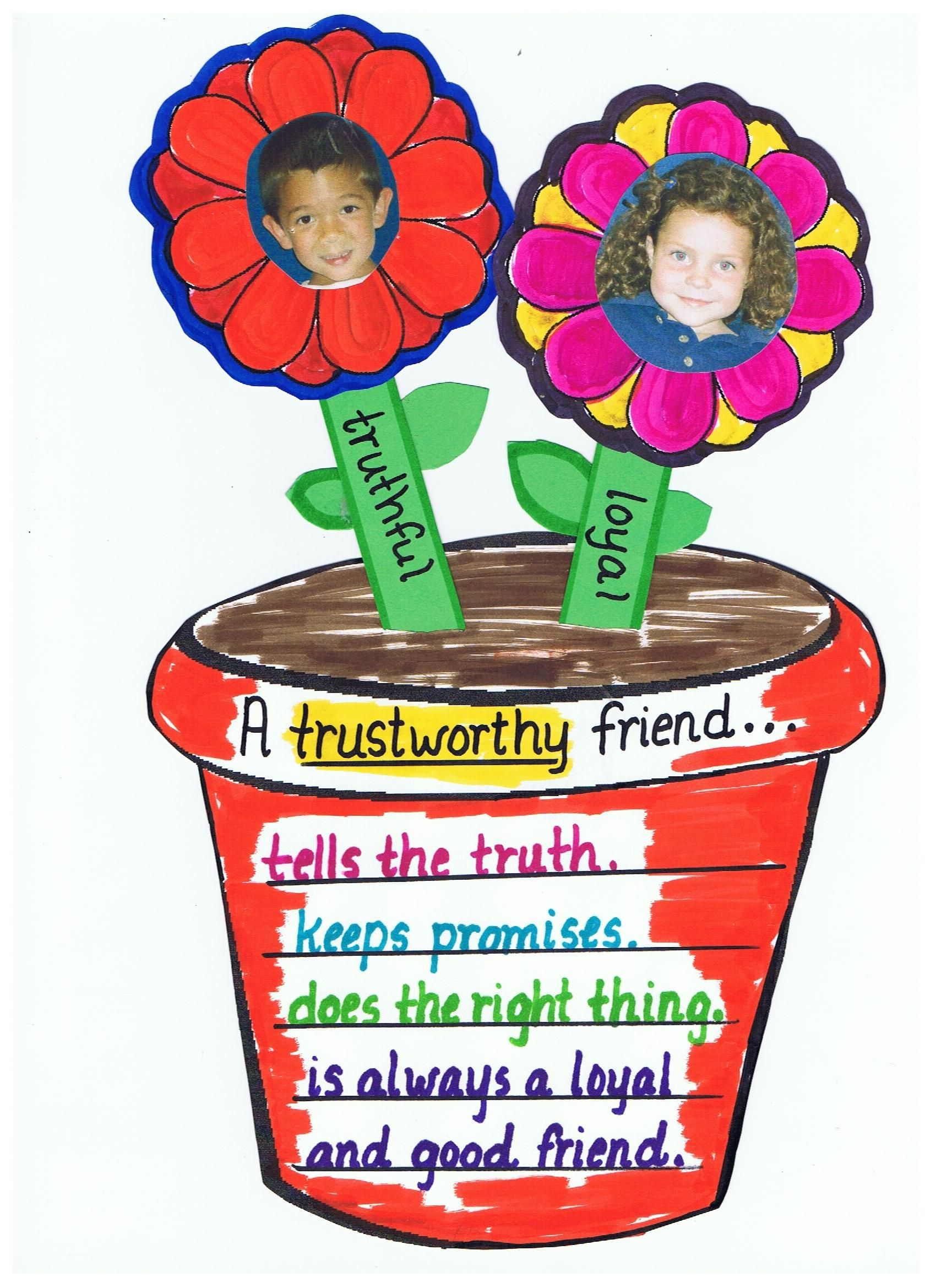 An Activity To Do For Trustworthiness After Reading The