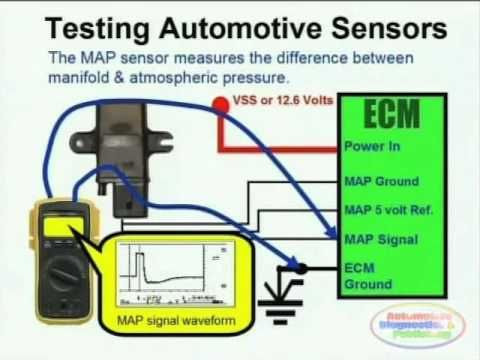 ford mondeo mk4 headlight wiring diagram car diagrams map sensor & | explorer 1998 / maintenance tips pinterest ...