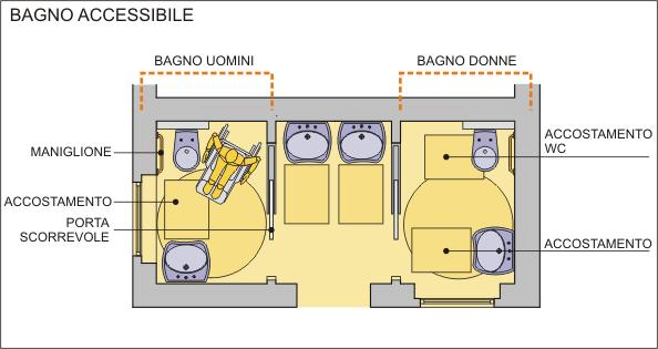 Accessibilit il Bagno per disabili nei luoghi aperti al pubblico  Muoversi Insieme  P l